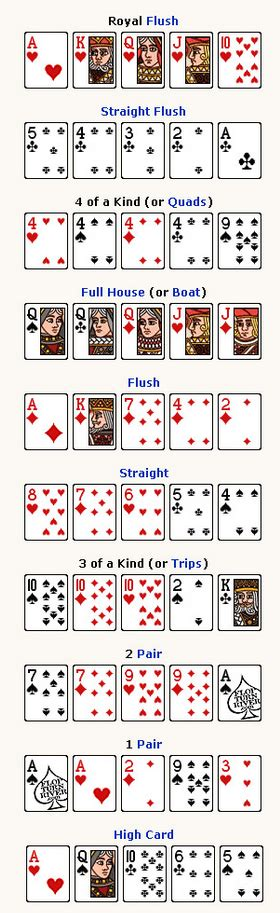 Poker strategy and tips for Texas Hold'em and PLO