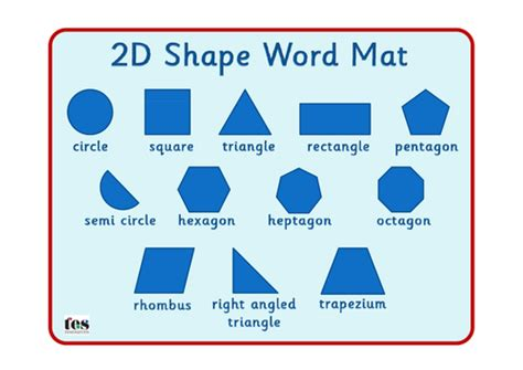 2d shape mats by tesSpecialNeeds - Teaching Resources - Tes