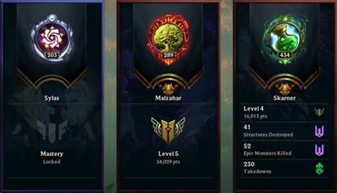 Champion Mastery - League of Legends Wiki - Champions