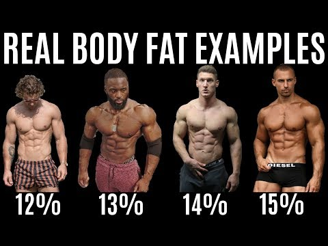 How Long Does it Take to Get a 6 Pack? – RG Fast Track Program