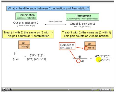 Combinations Vs Permutations: What's the Difference on