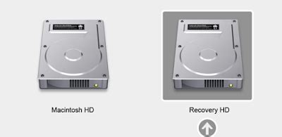 How to check if your Mac has a recovery partition? - Hawkdive