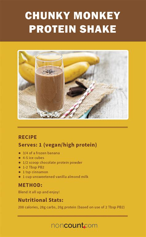 17 Vegan Protein Shake Recipes - Noncount - All of the